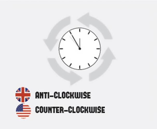 イギリス英語とアメリカ英語の違い反時計回り