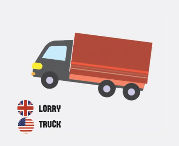 イギリス英語とアメリカ英語の違い、トラック