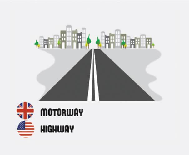 イギリス英語とアメリカ英語の違い、高速道路