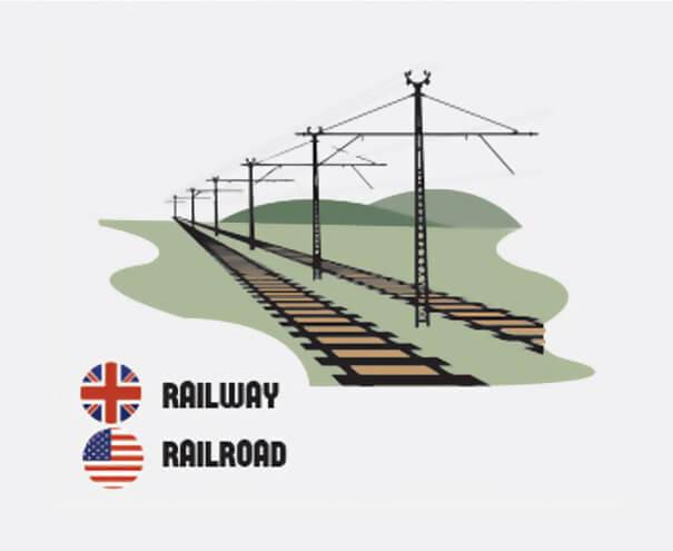 イギリス英語とアメリカ英語の違い、線路