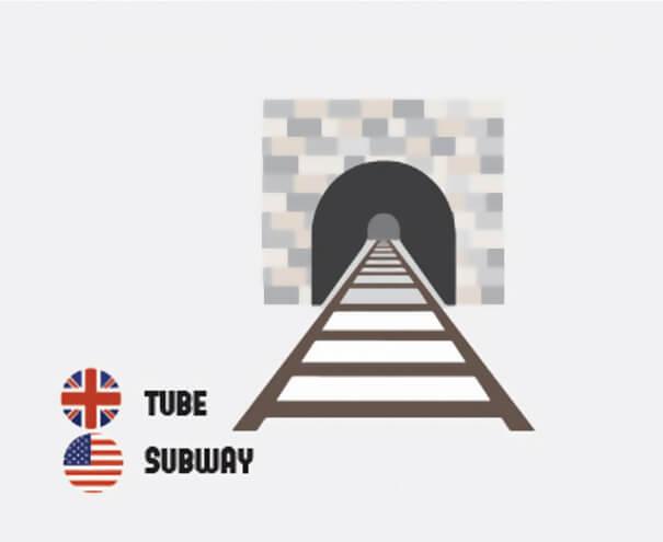 イギリス英語とアメリカ英語の違い、地下鉄