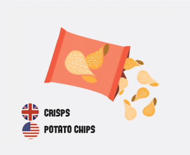 イギリス英語とアメリカ英語の違いポテトチップス