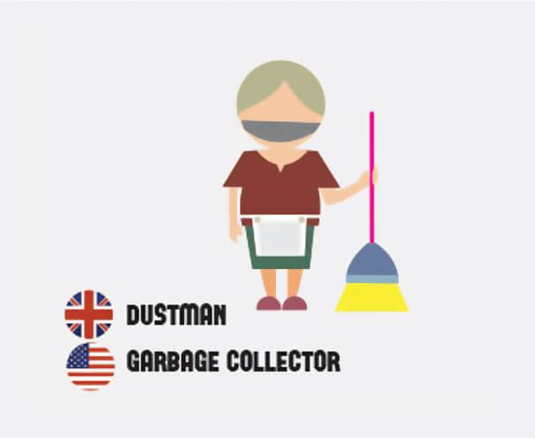 イギリス英語とアメリカ英語の違い,ゴミ収集のひと