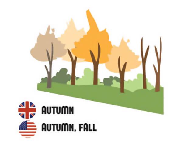 イギリス英語とアメリカ英語の違い 秋