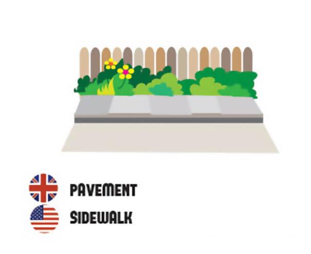 イギリス英語とアメリカ英語の違い、側道
