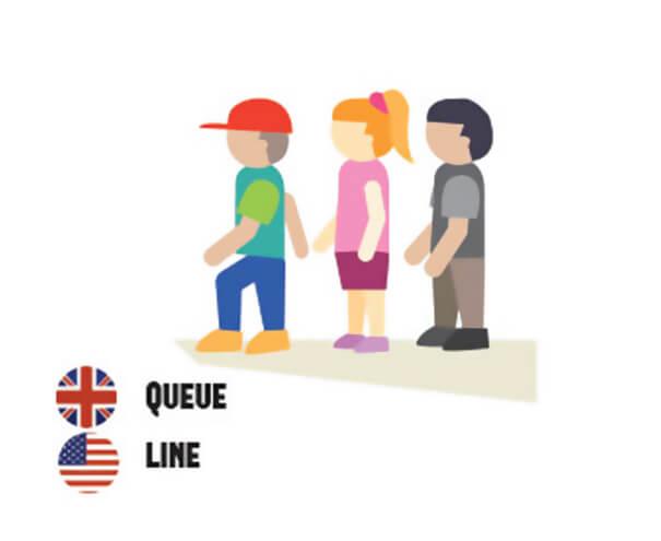 イギリス英語とアメリカ英語の違い 列