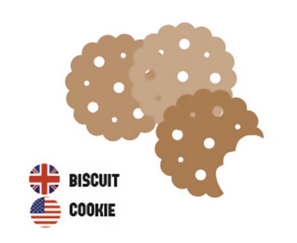 イギリス英語とアメリカ英語の違いクッキー
