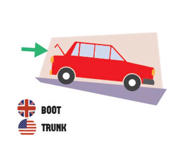 イギリス英語とアメリカ英語の違い、車のトランク