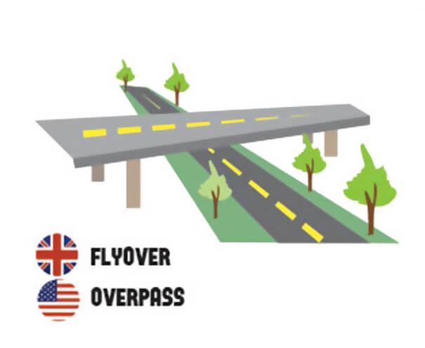 イギリス英語とアメリカ英語の違い、立体交差の高架道路